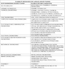 resume format for freshers engineers ecet ap ecet 2018 engineering common entrance test for diploma and b