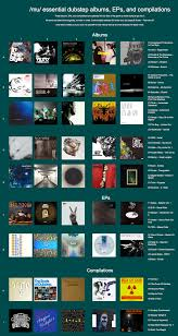 4chan Mu by Dubstepforum Com U2022 View Topic 4chan U0027s Dubstep Recommendation