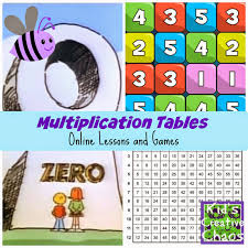3 times table games online ideas about maths online games ks2 wedding ideas