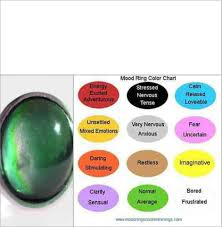 mood ring 3 pinterest mood rings childhood and 80 s mood ring color meaning chart what your room colors and moods related keywords amp suggestions