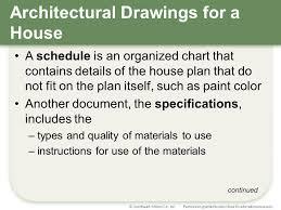 understanding house plans ppt video online download