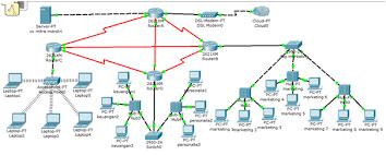 membuat jaringan lan dengan cisco packet tracer jaringan komputer connecting the word