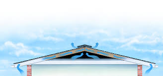 proper attic ventilation roofing blog brought to you by apex