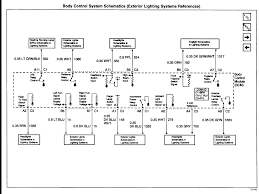 wiring diagram 2001 silverado trailer u2013 the wiring diagram