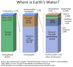 the water cycle u s geological survey usgs water science