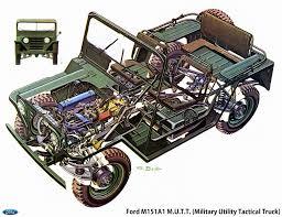 M151a2 Mutt Restoration Youtube