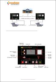 manual de tablero de sincronismo documents