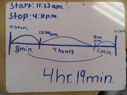teaching time or rather elapsed time primary cpd