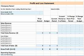Year To Date Profit And Loss Statement Free Template by Profit And Loss Template Free Nfgaccountability Com
