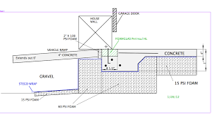 retaining heat at a garage door part 2 a 07x house gar dr flr perinsul jpg