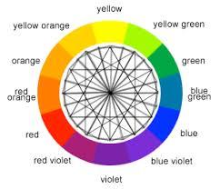 Color Combination Finder Color Wheel Color Calculator Sessions College