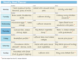 an attractive meal planning page to replace lists on scraps of