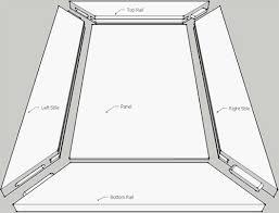 Recessed Panel Cabinet Doors Recessed Panel Cabinet Door Manufacturing Doors Decore
