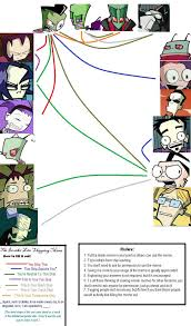 Invader Zim Memes - invader zim shipping meme by tallest ariva on deviantart