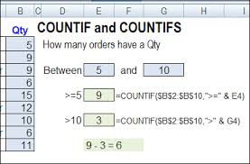 count numbers in a range in excel 2007 contextures blog