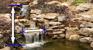 Pictures Of Backyard Waterfalls by How To Choose Pond Pumps Waterfall Pumps And Pond Filter Pumps