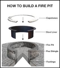 Diy Gas Firepit by Home Design How To Build A Gas Fire Pit Doors Building Designers