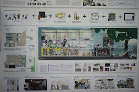 Interior Designing Courses In Usa by Home Interior Design