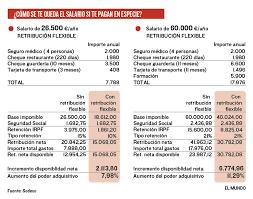 tope de fondo de ahorro 2016 retribución flexible sabe que puede ganar 2 000 euros más si le