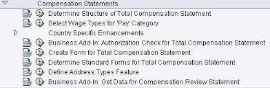 compensation management manish u0027s blog page 2