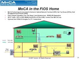 fios home network design broadband home report pictures for december 17 2007 issue