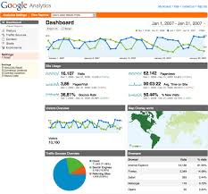 sample bug report designing with data and incremental development the default google analytics dashboard tell you nothing of real value in judging the effectiveness of