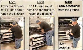 1997 dodge ram 2500 diesel mpg march 2012 peake ram fiat page 3