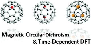 application of mcd spectroscopy and td dft to endohedral