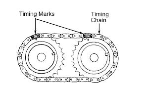 2000 hyundai accent timing belt hyundai accent 2008 timing belt or chain 30 000 belt tensioner