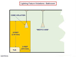 light switch near shower internachi inspection forum