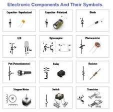 symbols for circuit components 1 natural science worksheet