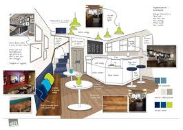 Coffee Shop Floor Plans Best 25 Coffee Shop Bar Ideas On Pinterest Coffee Shop Counter