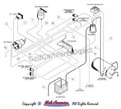 zone electric golf cart wiring diagram diagram wiring diagrams
