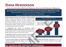 Chief Marketing Officer Resume The Executive Cmo Resume That Landed 15 Potential Job Interviews