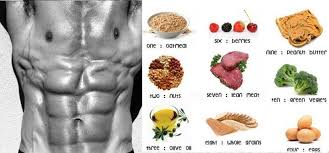 nutrition tips to burn belly fat for ripped abs