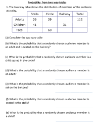 two way frequency table worksheet answers probability from two way tables by kirbybill teaching resources tes
