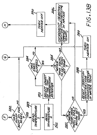 patent us6629021 techniques for detecting ground failures in