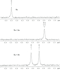 synthesis and characterization of chiral aza macrocycles and study