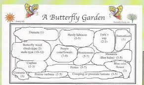 garden design garden design with butterflies and how to attract
