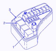 volvo s70 2000 engine fuse box block circuit breaker diagram
