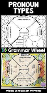 thanksgiving graphic organizer the 25 best teaching pronouns ideas on pinterest speech in