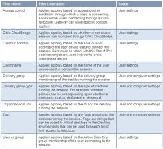 xendesktop policies explained citrix24 com