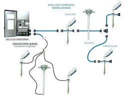 Low Voltage Landscape Lighting Design Low Voltage Landscape Wiring Diagram Outdoor Low Voltage Landscape