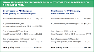 customer segmentation a guide openview labs quality score formula