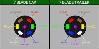 7 wire trailer harness diagram elvenlabs com