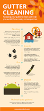 how to keep your house clean all the time here are just a few reasons it u0027s so important to keep your gutters