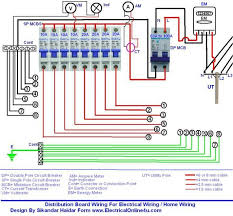 wiring diagrams electrical wiring 101 household wiring diagram