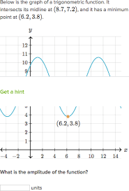 What Is The Purpose Of The Periodic Table Midline Of Sinusoidal Functions From Graph Practice Khan Academy