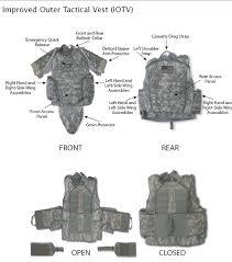 praxis interceptor iotv body armor manuals armor pinterest