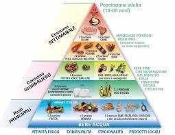alimenti per combattere la stitichezza prof giancarlo caletti la stitichezza o stipsi